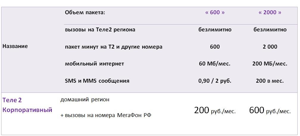 korporativ_tarif2