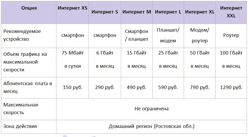 korporativ_tarif5