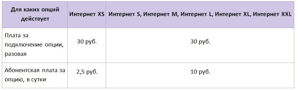 korporativ_tarif6