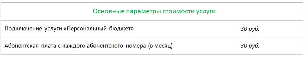 korporativ_tarif7